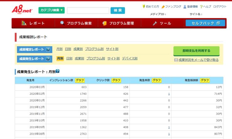 A8.netサイト画面