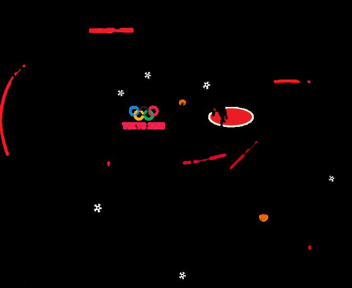 スポーツ オリンピック画像